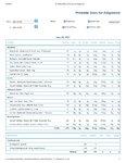 Printable Nutrition Report for Al720.jpg
