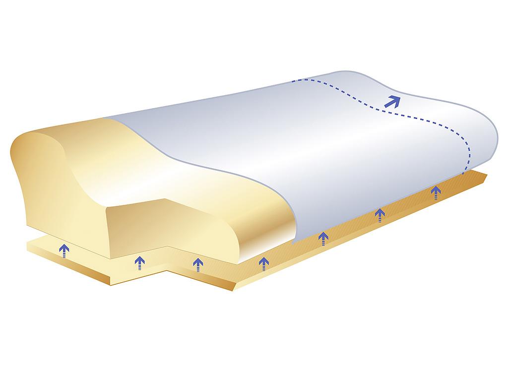 SISSEL Soft Deluxe Nackenkissen - extra breit - 1