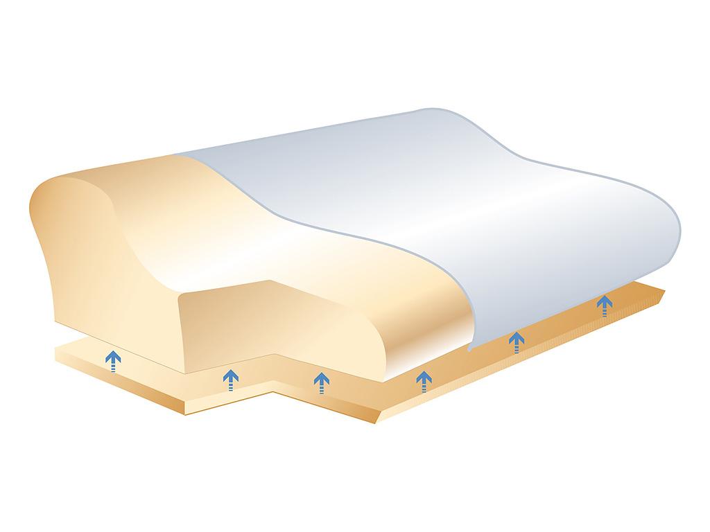 SISSEL® Soft Plus Nackenkissen - mehr Komfort - 2